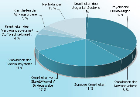 berufsunfaehigkeitsversicherung versicherungsvergleich: